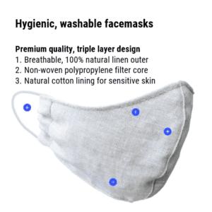 Washable Linen/PP Face Masks